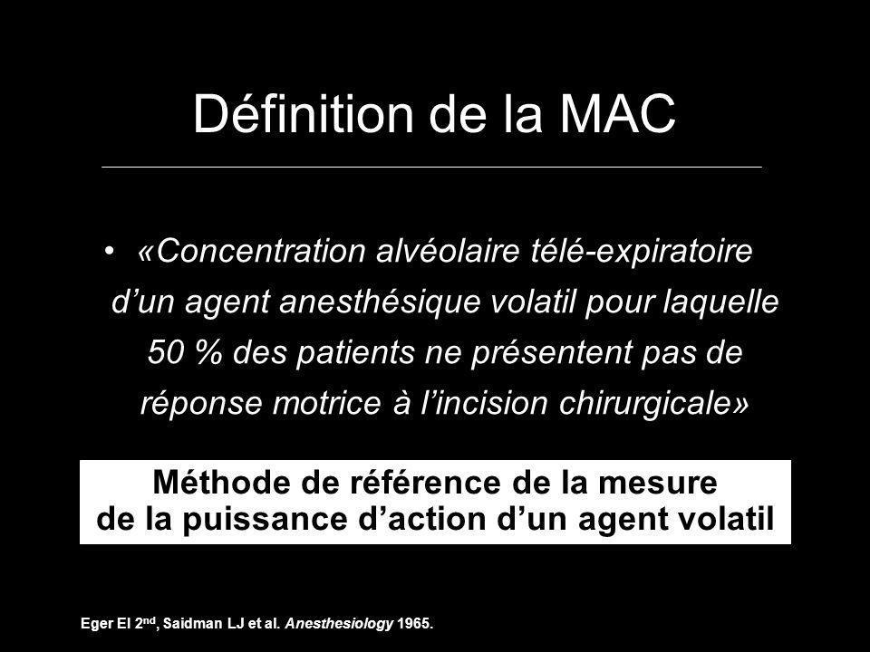 Autres types de MAC MAC-BAR :concentration alvéolaire pour bloquer la réponse adrénergique à lincision (chez 50 % des patients) MAC-EI : concentration alvéolaire pour pouvoir intuber (chez 50 % des patients) MAC-Awake :concentration alvéolaire pour laquelle 50 % des patients ouvrent les yeux à la commande Katoh T et al.