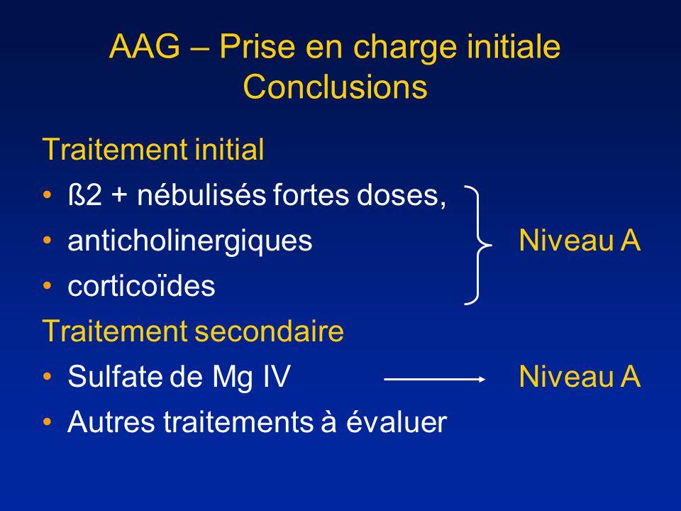 AAG – Prise en charge initiale Conclusions Traitement initial ß2 + nébulisés fortes doses, anticholinergiques Niveau A corticoïdes Traitement secondai