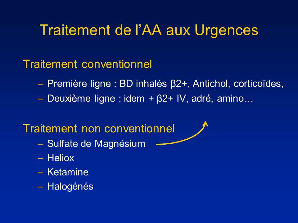 Traitement de lAA aux Urgences Traitement conventionnel –Première ligne : BD inhalés β2+, Antichol, corticoïdes, –Deuxième ligne : idem + β2+ IV, adré