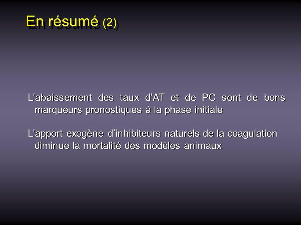 En résumé (3) Lefficacité de la PCa recombinante a été démontrée chez les malades présentant un risque important de décès.