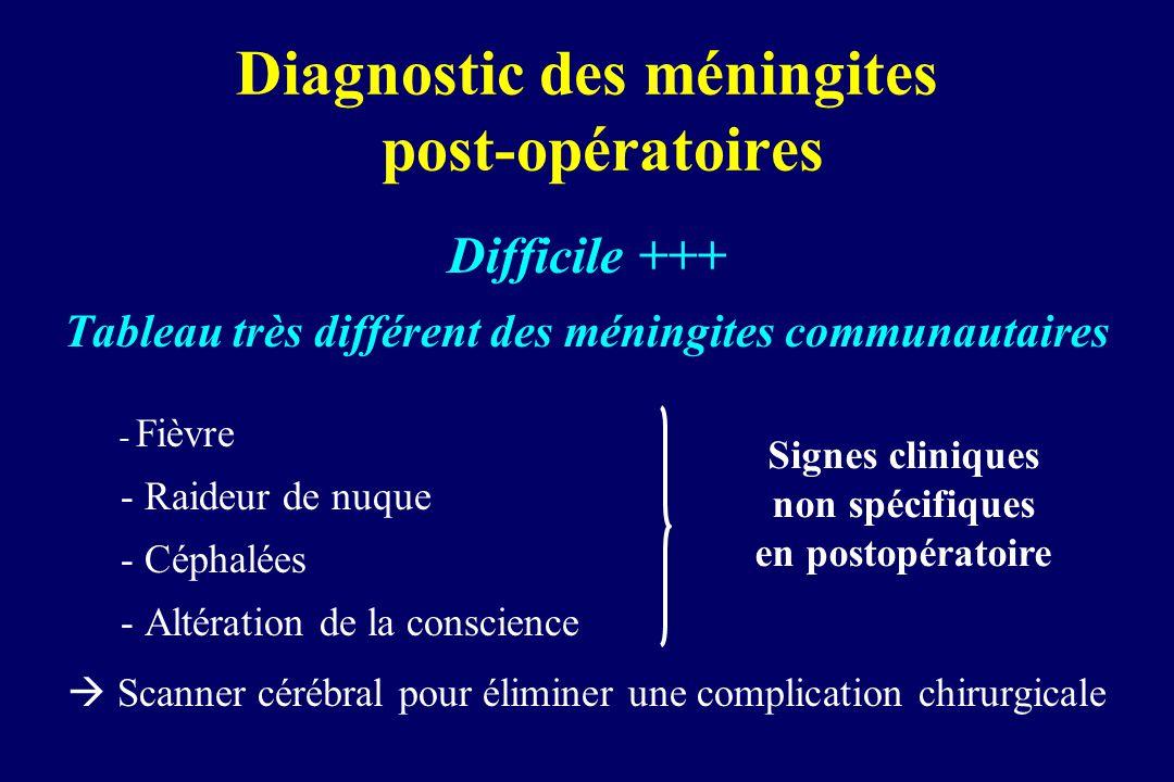 Diagnostic des méningites post-opératoires Difficile +++ Tableau très différent des méningites communautaires - Fièvre - Raideur de nuque - Céphalées