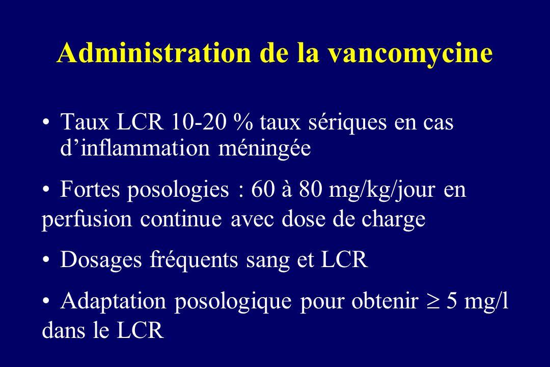 Administration de la vancomycine Taux LCR 10-20 % taux sériques en cas dinflammation méningée Fortes posologies : 60 à 80 mg/kg/jour en perfusion cont