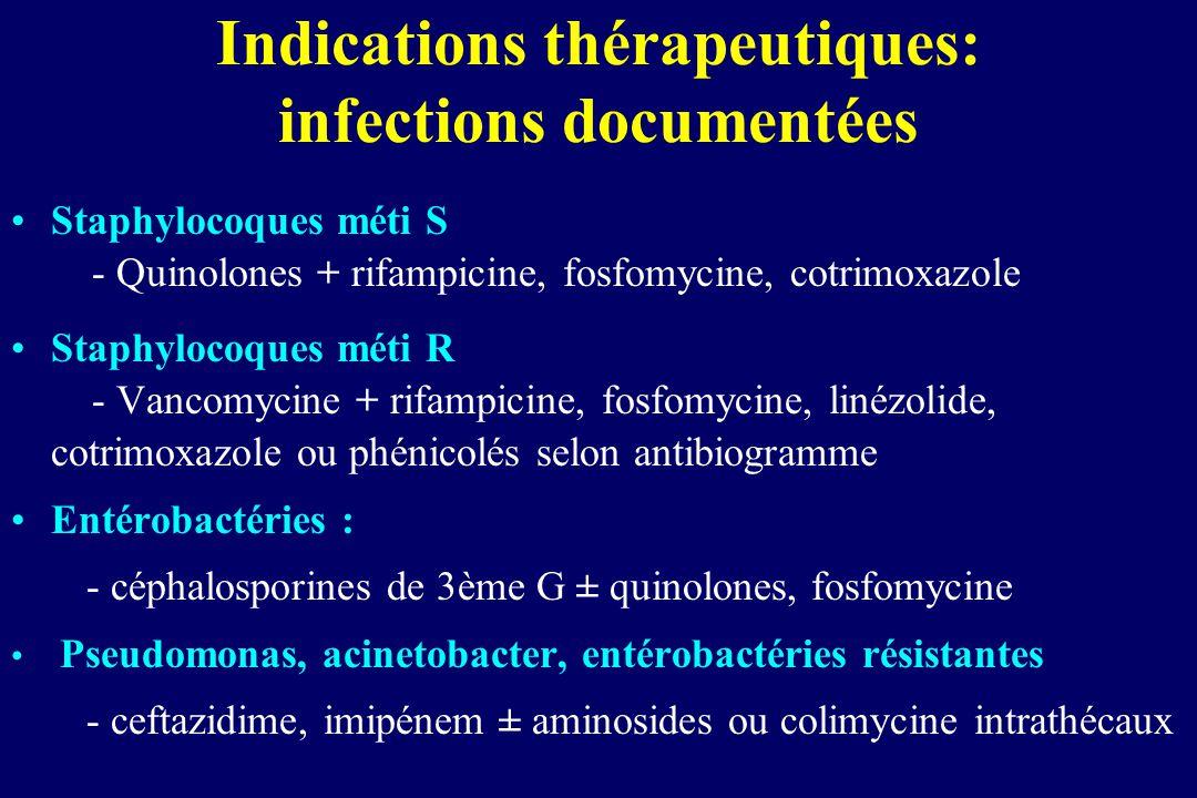 Indications thérapeutiques: infections documentées Staphylocoques méti S - Quinolones + rifampicine, fosfomycine, cotrimoxazole Staphylocoques méti R