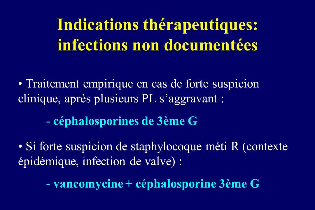 Indications thérapeutiques: infections non documentées Traitement empirique en cas de forte suspicion clinique, après plusieurs PL saggravant : - céph