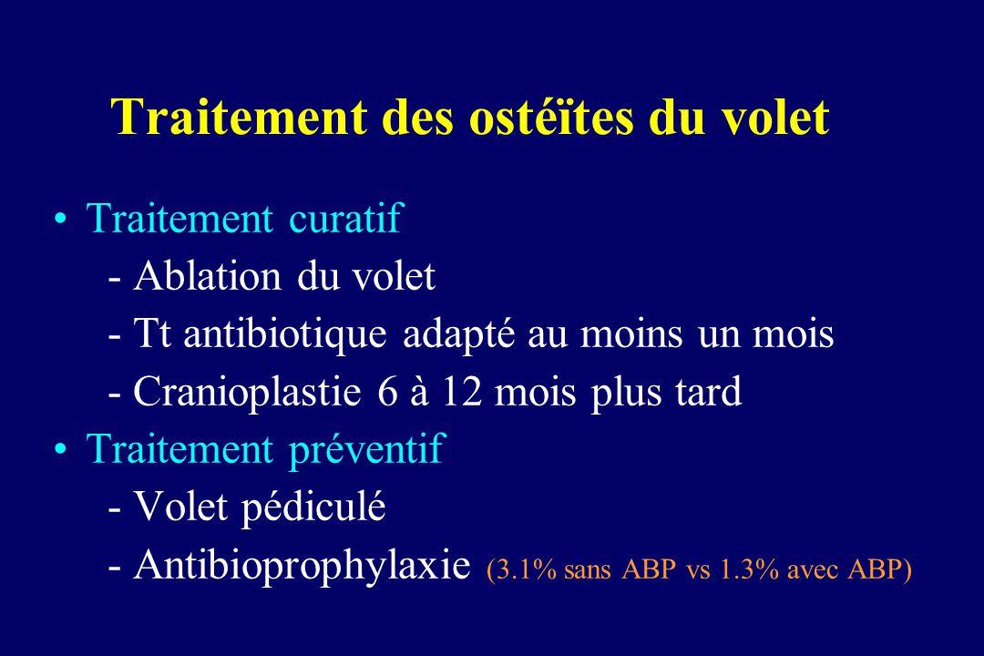 Traitement des ostéïtes du volet Traitement curatif - Ablation du volet - Tt antibiotique adapté au moins un mois - Cranioplastie 6 à 12 mois plus tar