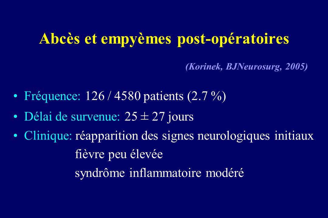 Abcès et empyèmes post-opératoires Fréquence: 126 / 4580 patients (2.7 %) Délai de survenue: 25 ± 27 jours Clinique: réapparition des signes neurologi