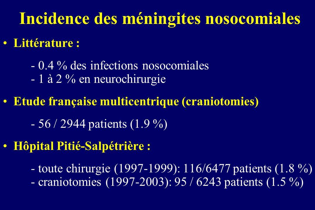 Incidence des méningites nosocomiales Littérature : - 0.4 % des infections nosocomiales - 1 à 2 % en neurochirurgie Etude française multicentrique (cr