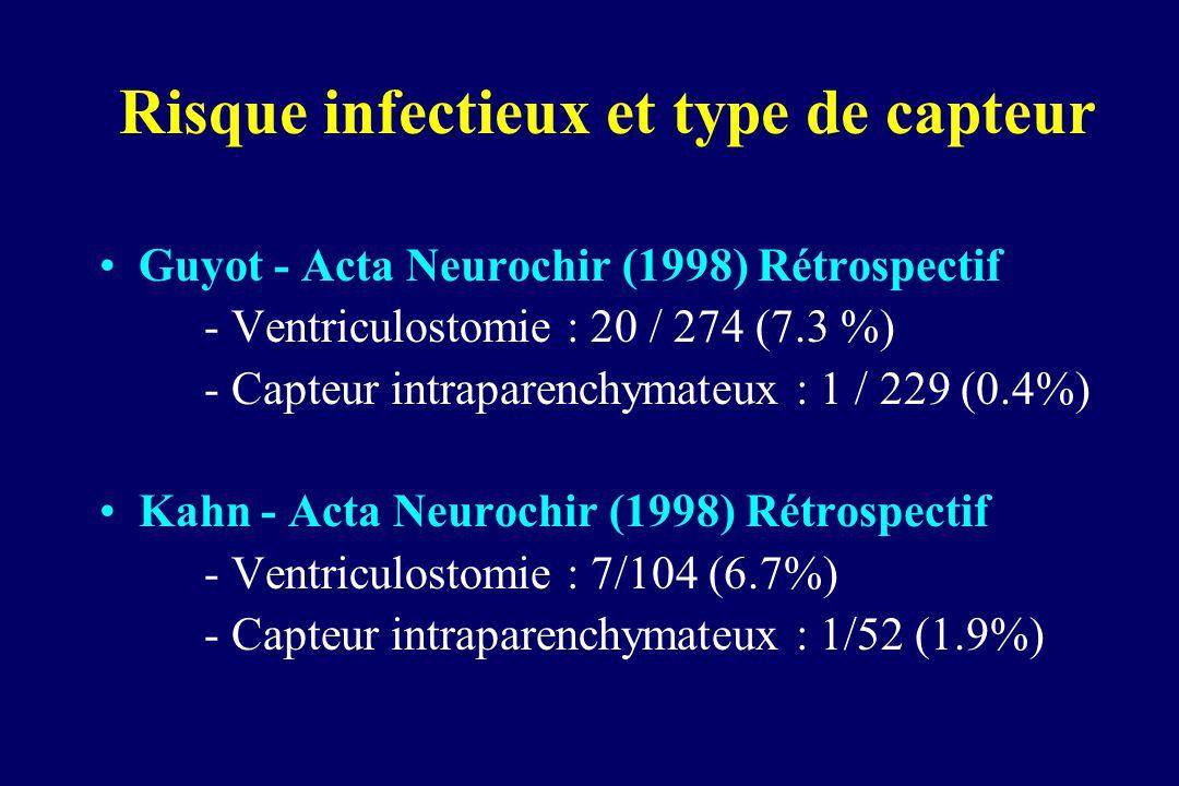 Risque infectieux et type de capteur Guyot - Acta Neurochir (1998) Rétrospectif - Ventriculostomie : 20 / 274 (7.3 %) - Capteur intraparenchymateux :