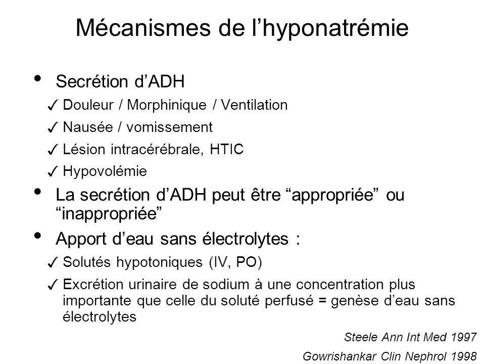 Mécanismes de lhyponatrémie Secrétion dADH Douleur / Morphinique / Ventilation Nausée / vomissement Lésion intracérébrale, HTIC Hypovolémie La secréti