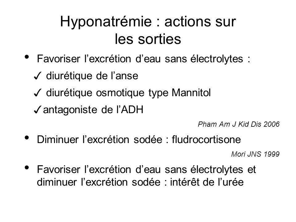 Hyponatrémie : actions sur les sorties Favoriser lexcrétion deau sans électrolytes : diurétique de lanse diurétique osmotique type Mannitol antagonist