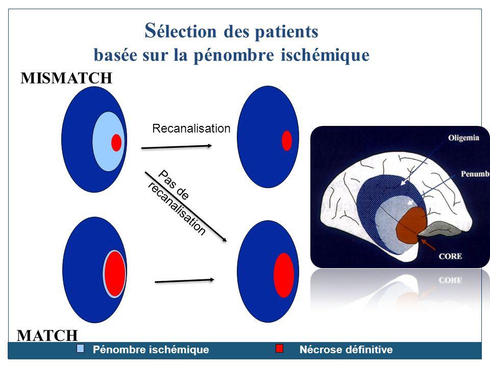 S élection des patients basée sur la pénombre ischémique Recanalisation Pas de recanalisation Nécrose définitivePénombre ischémique MISMATCH MATCH