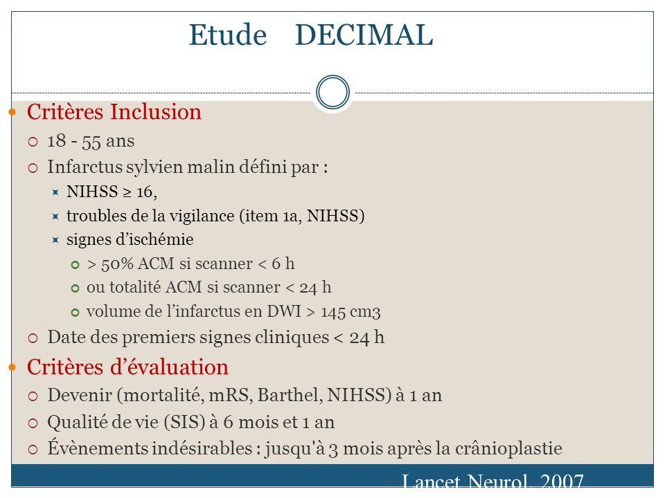 Etude DECIMAL Critères Inclusion 18 - 55 ans Infarctus sylvien malin défini par : NIHSS 16, troubles de la vigilance (item 1a, NIHSS) signes dischémie > 50% ACM si scanner < 6 h ou totalité ACM si scanner < 24 h volume de linfarctus en DWI > 145 cm3 Date des premiers signes cliniques < 24 h Critères dévaluation Devenir (mortalité, mRS, Barthel, NIHSS) à 1 an Qualité de vie (SIS) à 6 mois et 1 an Évènements indésirables : jusqu à 3 mois après la crânioplastie Lancet Neurol.