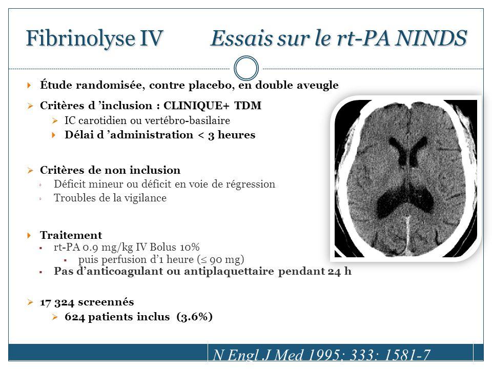 Fibrinolyse IV Essais sur le rt-PA NINDS Étude randomisée, contre placebo, en double aveugle CLINIQUE+ TDM Critères d inclusion : CLINIQUE+ TDM IC carotidien ou vertébro-basilaire Délai d administration < 3 heures Critères de non inclusion Déficit mineur ou déficit en voie de régression Troubles de la vigilance Traitement rt-PA 0.9 mg/kg IV Bolus 10% puis perfusion d1 heure ( 90 mg) Pas danticoagulant ou antiplaquettaire pendant 24 h 17 324 screennés 624 patients inclus (3.6%) N Engl J Med 1995; 333: 1581-7