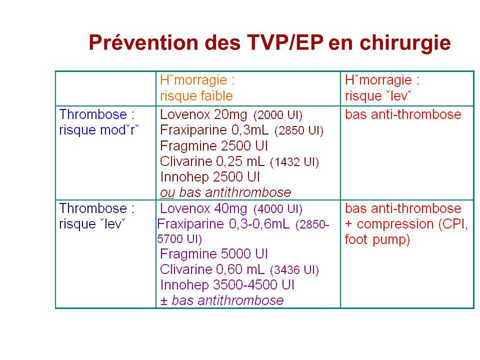 Prévention des TVP/EP en chirurgie