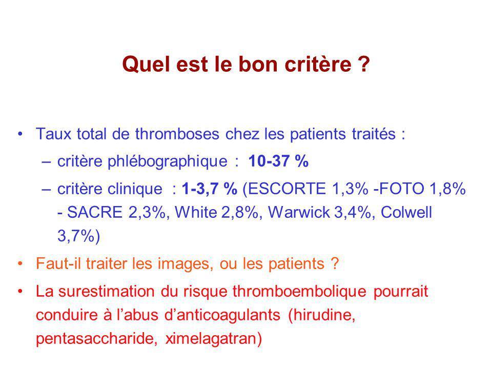 Quel est le bon critère ? Taux total de thromboses chez les patients traités : –critère phlébographique : 10-37 % –critère clinique : 1-3,7 % (ESCORTE