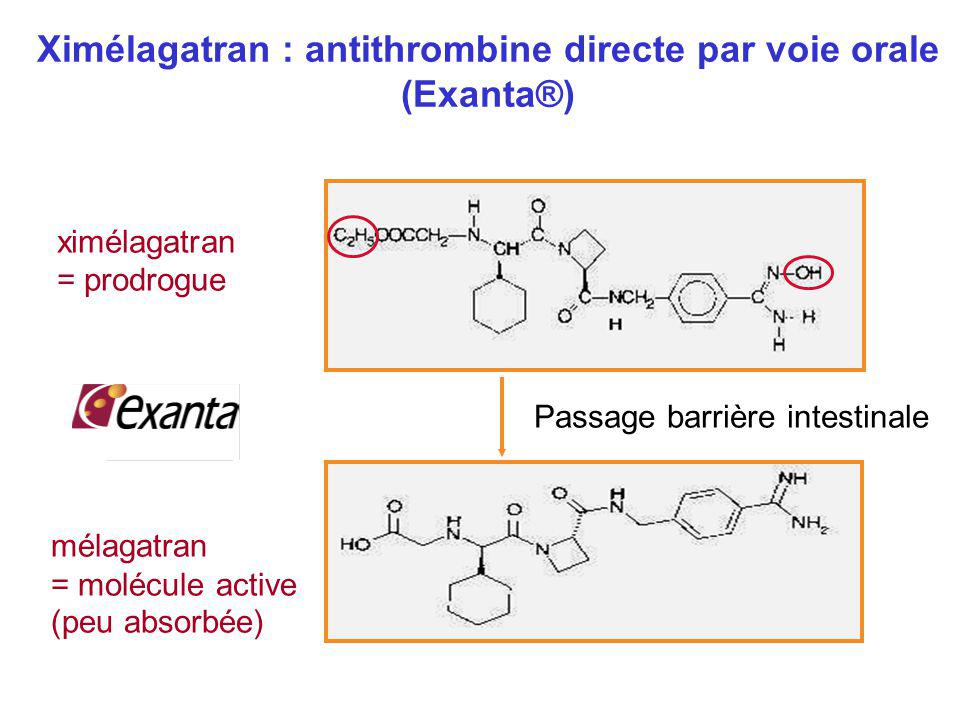 Ximélagatran : antithrombine directe par voie orale (Exanta®) ximélagatran = prodrogue mélagatran = molécule active (peu absorbée) Passage barrière intestinale