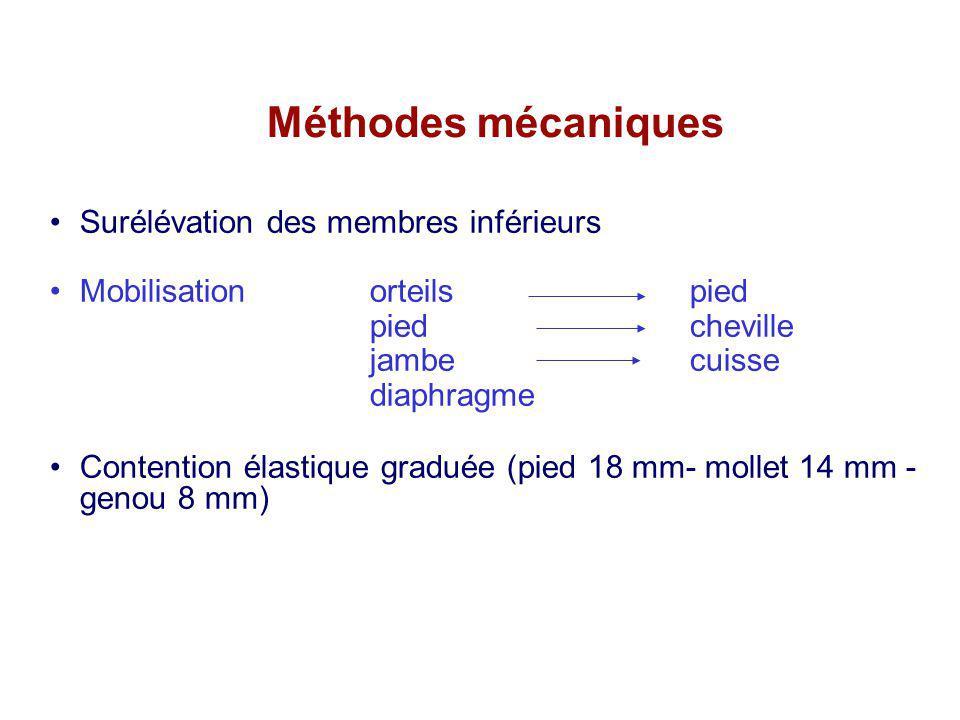 Méthodes mécaniques Surélévation des membres inférieurs Mobilisationorteils pied piedcheville jambecuisse diaphragme Contention élastique graduée (pie