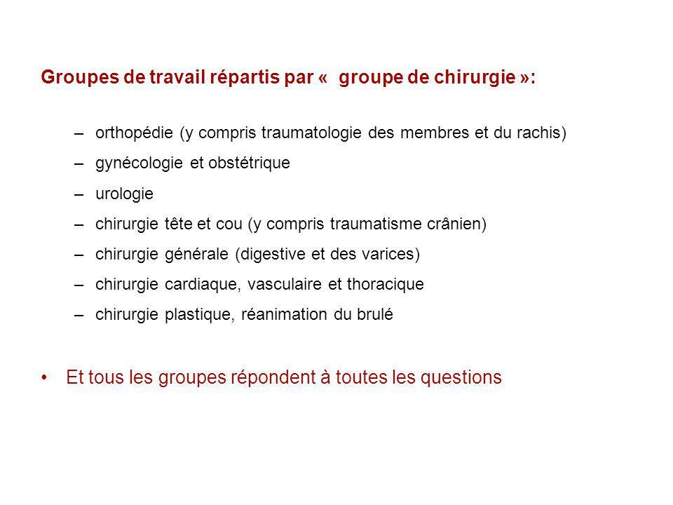 Groupes de travail répartis par « groupe de chirurgie »: –orthopédie (y compris traumatologie des membres et du rachis) –gynécologie et obstétrique –u