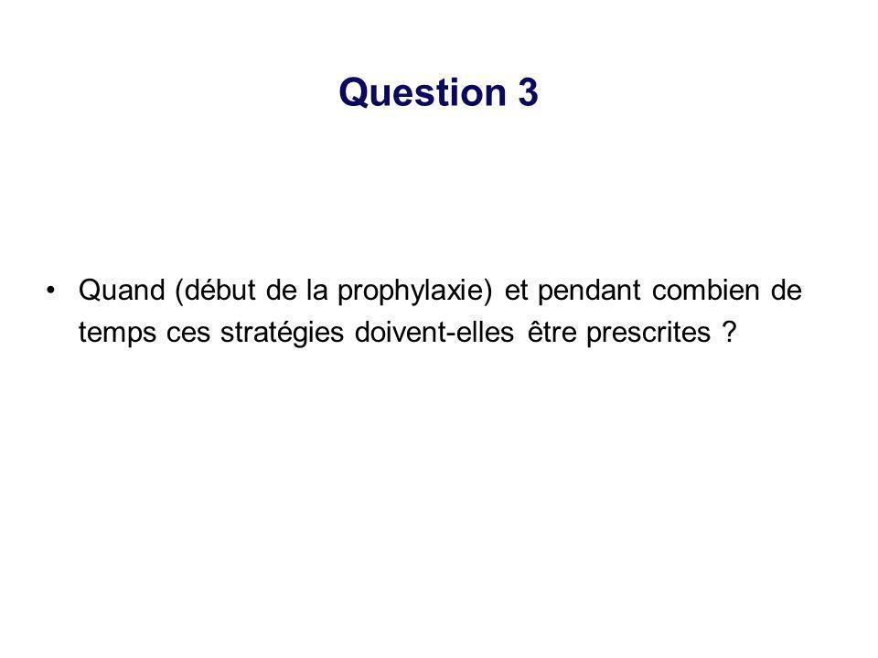 Quand (début de la prophylaxie) et pendant combien de temps ces stratégies doivent-elles être prescrites ? Question 3