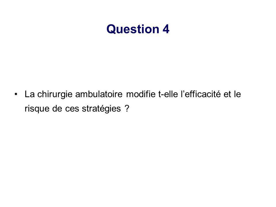 La chirurgie ambulatoire modifie t-elle lefficacité et le risque de ces stratégies ? Question 4