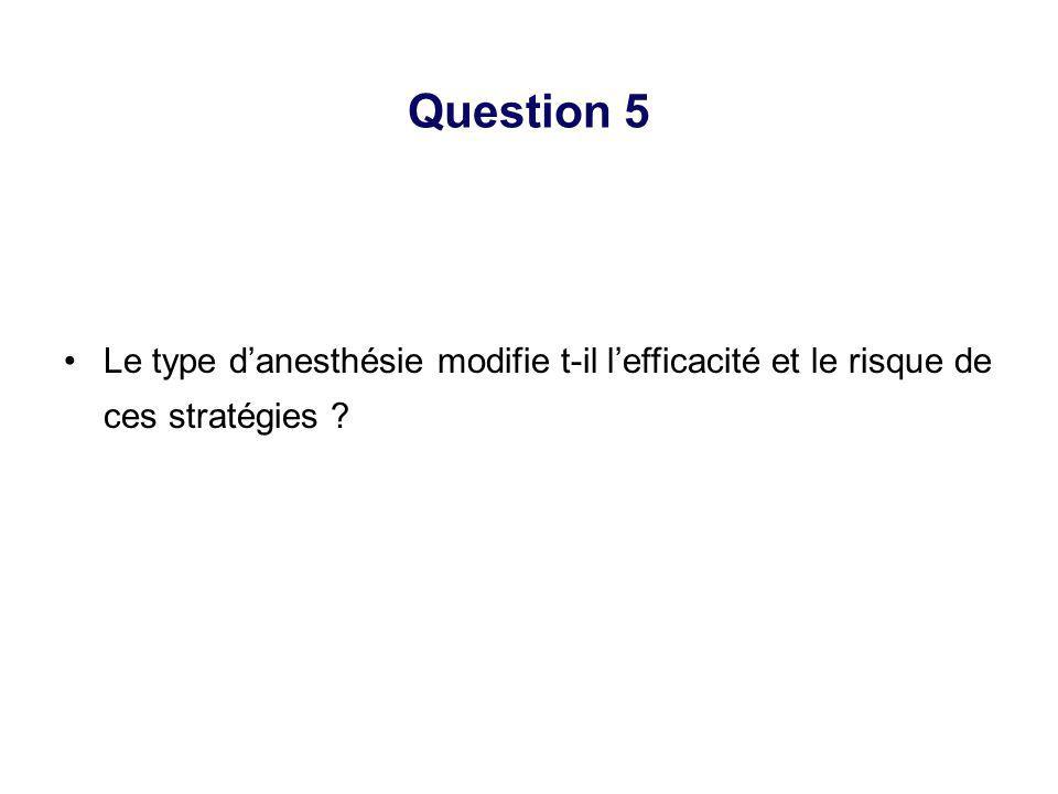 Le type danesthésie modifie t-il lefficacité et le risque de ces stratégies ? Question 5