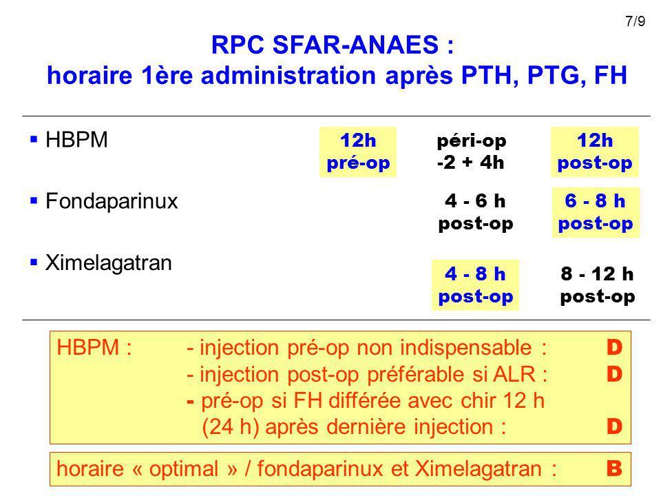 RPC SFAR-ANAES : horaire 1ère administration après PTH, PTG, FH HBPM Fondaparinux 12h pré-op 4 - 6 h post-op 12h post-op 6 - 8 h post-op péri-op -2 + 4h Ximelagatran horaire « optimal » / fondaparinux et Ximelagatran : B HBPM : - injection pré-op non indispensable : D - injection post-op préférable si ALR : D - pré-op si FH différée avec chir 12 h (24 h) après dernière injection : D 4 - 8 h post-op 8 - 12 h post-op 7/9