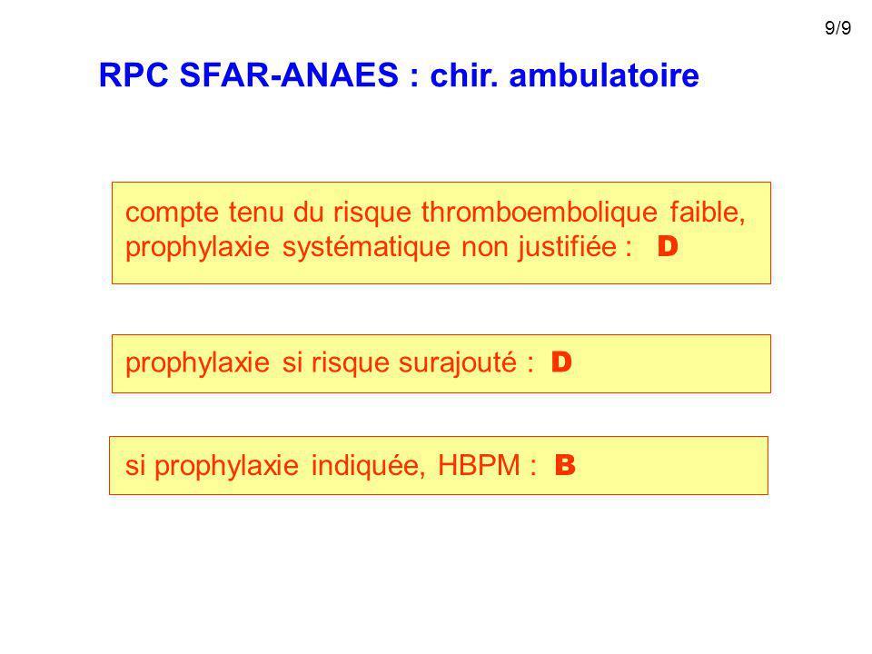 RPC SFAR-ANAES : chir. ambulatoire prophylaxie si risque surajouté : D compte tenu du risque thromboembolique faible, prophylaxie systématique non jus