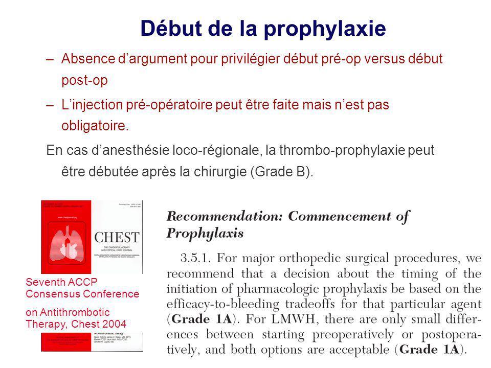 –Absence dargument pour privilégier début pré-op versus début post-op –Linjection pré-opératoire peut être faite mais nest pas obligatoire. En cas dan