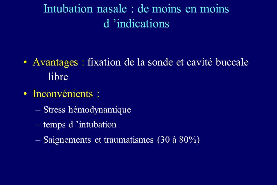 Intubation nasale : de moins en moins d indications Avantages : fixation de la sonde et cavité buccale libre Inconvénients : –Stress hémodynamique –te