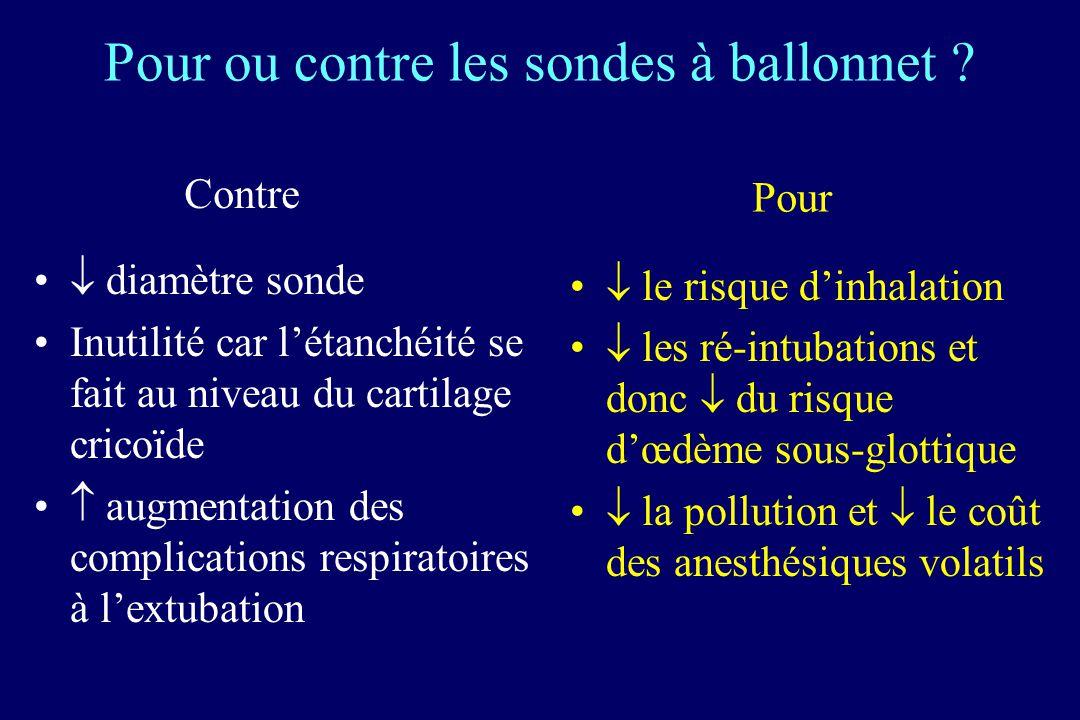 Pour ou contre les sondes à ballonnet ? le risque dinhalation les ré-intubations et donc du risque dœdème sous-glottique la pollution et le coût des a