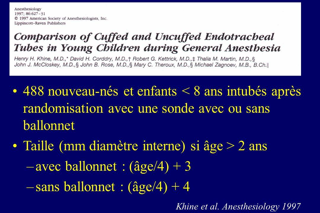 488 nouveau-nés et enfants < 8 ans intubés après randomisation avec une sonde avec ou sans ballonnet Taille (mm diamètre interne) si âge > 2 ans –avec