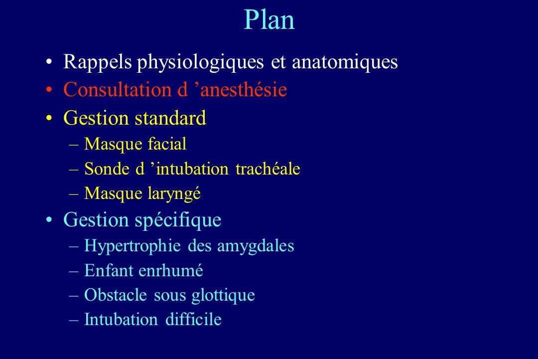 Plan Rappels physiologiques et anatomiques Consultation d anesthésie Gestion standard –Masque facial –Sonde d intubation trachéale –Masque laryngé Ges