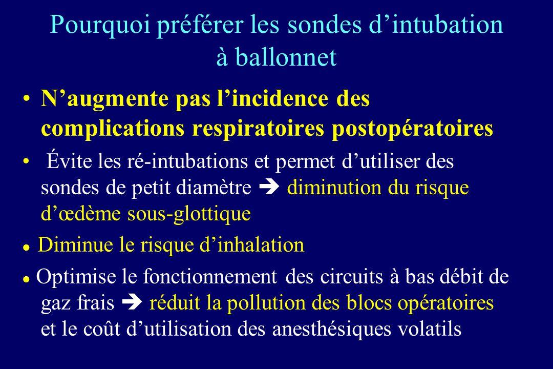Pourquoi préférer les sondes dintubation à ballonnet Naugmente pas lincidence des complications respiratoires postopératoires Évite les ré-intubations