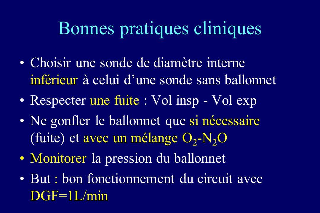 Bonnes pratiques cliniques Choisir une sonde de diamètre interne inférieur à celui dune sonde sans ballonnet Respecter une fuite : Vol insp - Vol exp