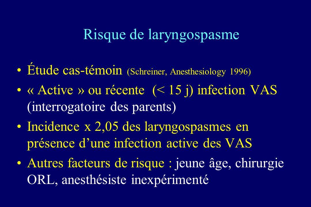 Risque de laryngospasme Étude cas-témoin (Schreiner, Anesthesiology 1996) « Active » ou récente (< 15 j) infection VAS (interrogatoire des parents) In