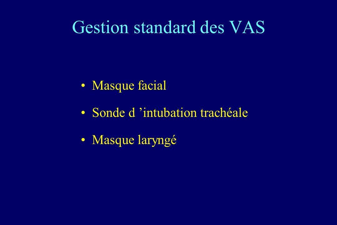 Gestion standard des VAS Masque facial Sonde d intubation trachéale Masque laryngé