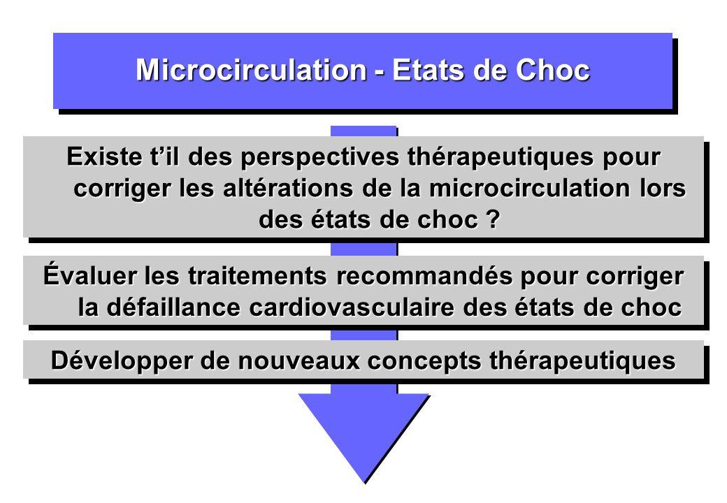 Microcirculation - Etats de Choc Existe til des perspectives thérapeutiques pour corriger les altérations de la microcirculation lors des états de cho