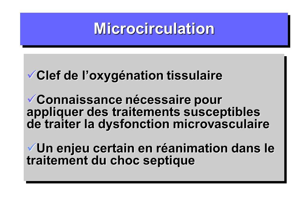 MicrocirculationMicrocirculation Clef de loxygénation tissulaire Clef de loxygénation tissulaire Connaissance nécessaire pour Connaissance nécessaire