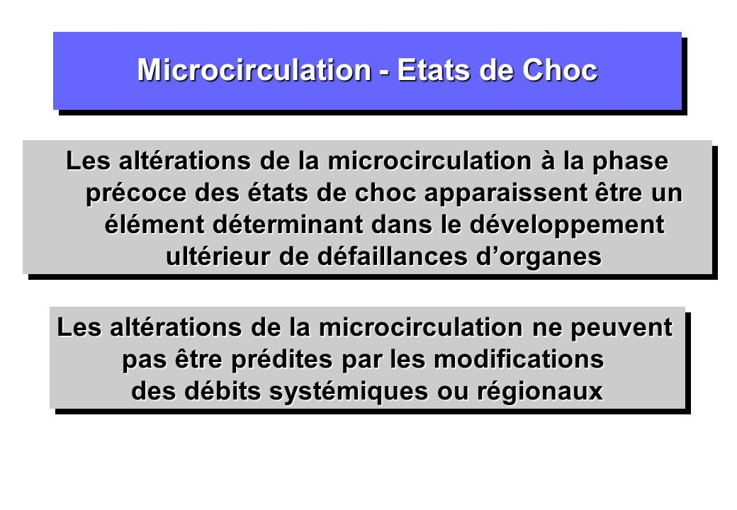 Microcirculation - Etats de Choc Les altérations de la microcirculation à la phase précoce des états de choc apparaissent être un élément déterminant