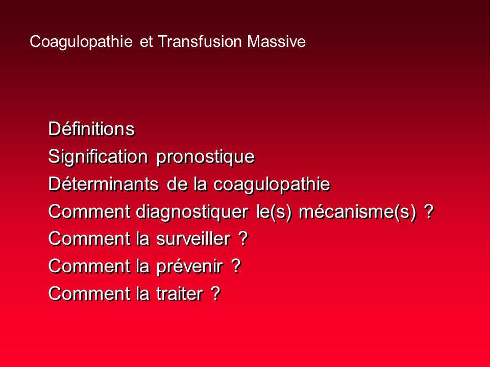 CIVD & hyperfibrinolyse Rôle important en cas de Etat de choc Traumatismes multiples Hémorragie obstétricale Anévrysme aortique rompu Insuffisance hépatocellulaire Sepsis Etat de choc Traumatismes multiples Hémorragie obstétricale Anévrysme aortique rompu Insuffisance hépatocellulaire Sepsis Coagulopathie et Transfusion Massive