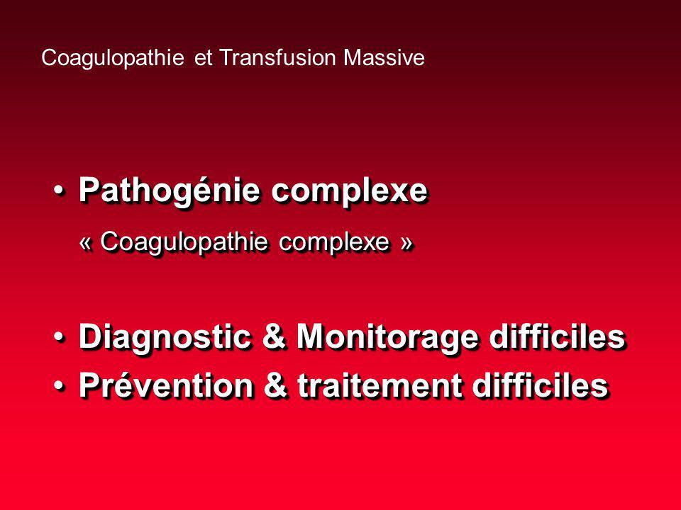Lincidence varie selon Le contexte La stratégie transfusionnelle La perception «clinique» de la coagulopathie Le contexte La stratégie transfusionnelle La perception «clinique» de la coagulopathie Coagulopathie et Transfusion Massive