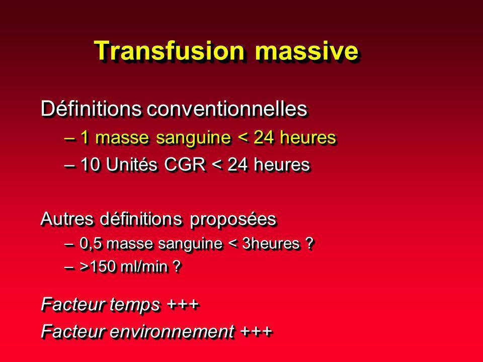 Rôle de la perte-dilution Phénomène d« arrière plan » Rôle de premier plan dans la compenssation des pertes sanguines en chirurgie réglée Amplitude de la décroissance des plaquettes imprédictible moins sévère que prévue Fibrinogénopénie peut apparaître en premie Les modèles de dilution prévoient que le remplacement - 1 MS ne devrait pas être associée à une coagulopathie - 1.5 MS le pourrait… Phénomène d« arrière plan » Rôle de premier plan dans la compenssation des pertes sanguines en chirurgie réglée Amplitude de la décroissance des plaquettes imprédictible moins sévère que prévue Fibrinogénopénie peut apparaître en premie Les modèles de dilution prévoient que le remplacement - 1 MS ne devrait pas être associée à une coagulopathie - 1.5 MS le pourrait… Coagulopathie et Transfusion Massive