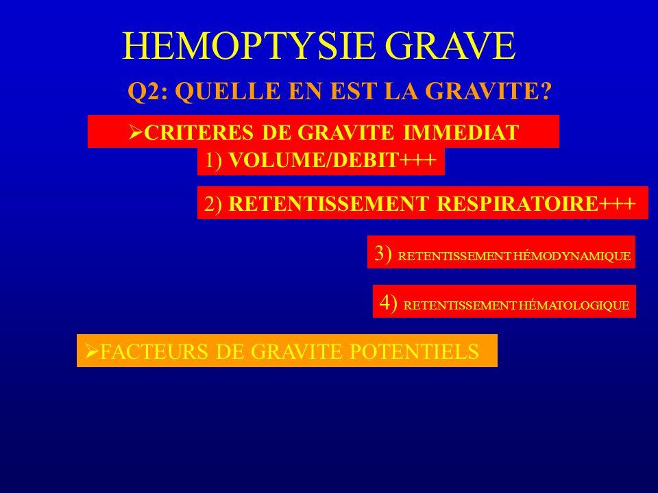 HEMOPTYSIE GRAVE Q2: QUELLE EN EST LA GRAVITE.
