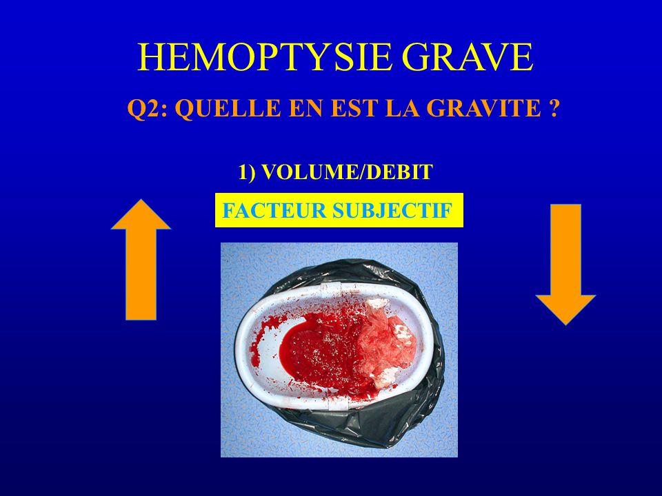 HEMOPTYSIE GRAVE Q2: QUELLE EN EST LA GRAVITE ? FACTEUR SUBJECTIF 1) VOLUME/DEBIT