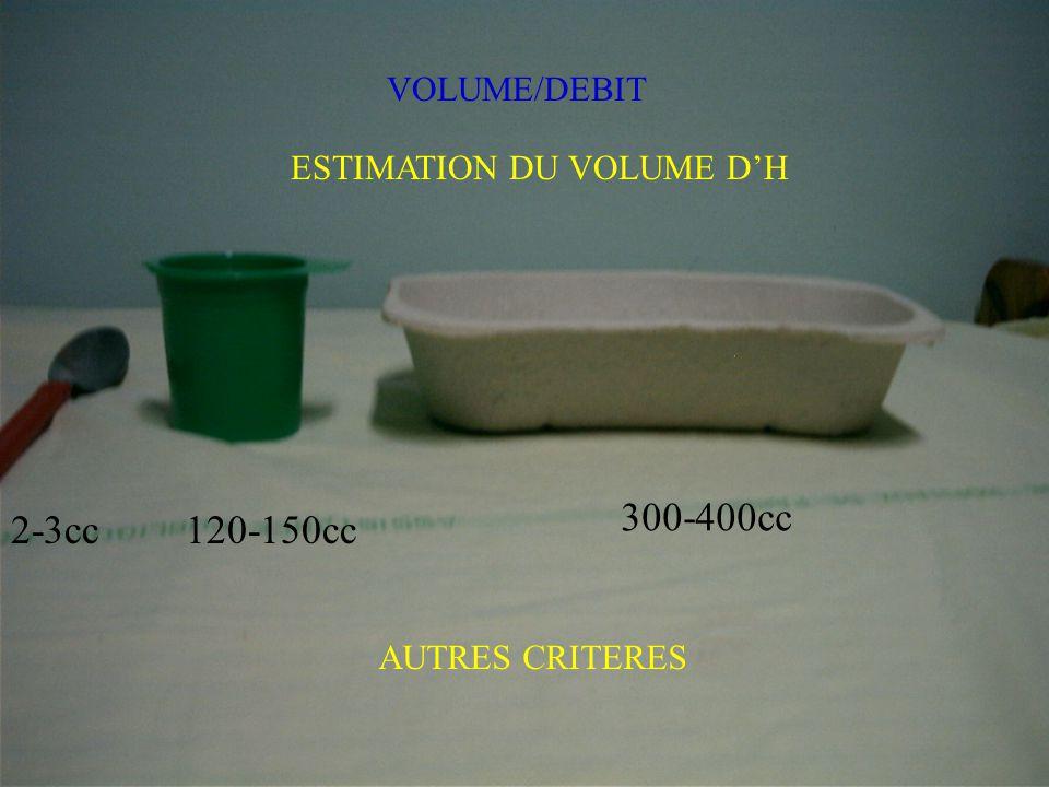 2-3cc120-150cc 300-400cc ESTIMATION DU VOLUME DH VOLUME/DEBIT AUTRES CRITERES