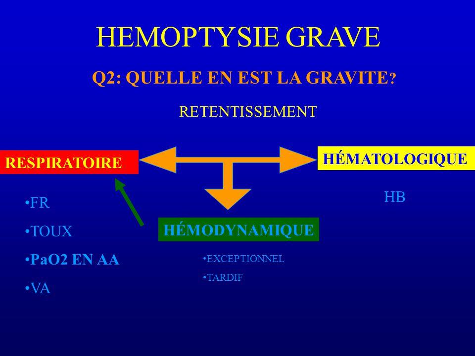 HEMOPTYSIE GRAVE Q2: QUELLE EN EST LA GRAVITE .