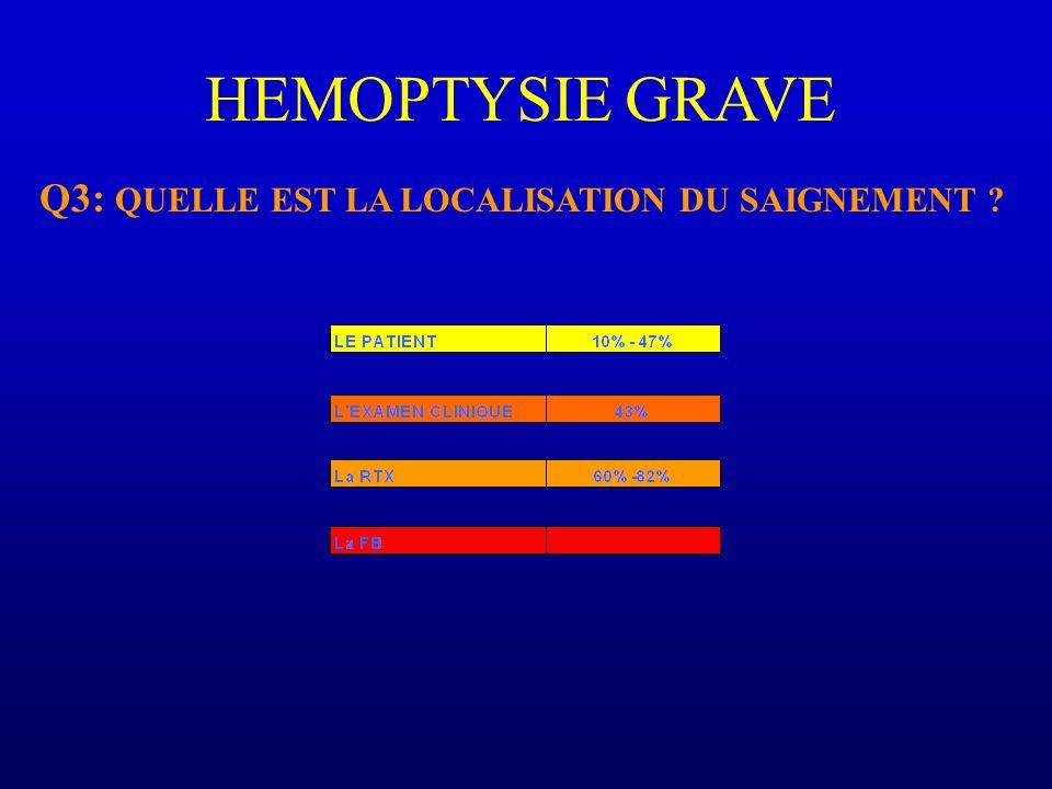HEMOPTYSIE GRAVE Q3: QUELLE EST LA LOCALISATION DU SAIGNEMENT ?