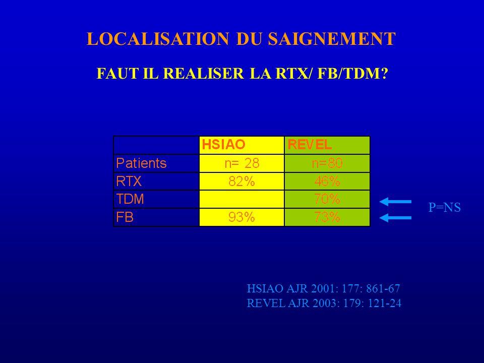 LOCALISATION DU SAIGNEMENT FAUT IL REALISER LA RTX/ FB/TDM.