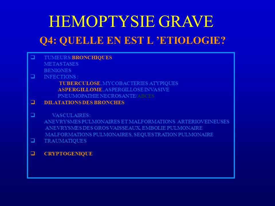Q4: QUELLE EN EST L ETIOLOGIE.