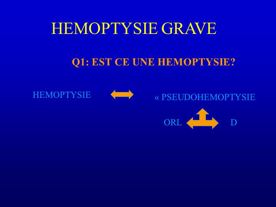 HEMOPTYSIE GRAVE HEMOPTYSIE Q1: EST CE UNE HEMOPTYSIE? « PSEUDOHEMOPTYSIE ORLD
